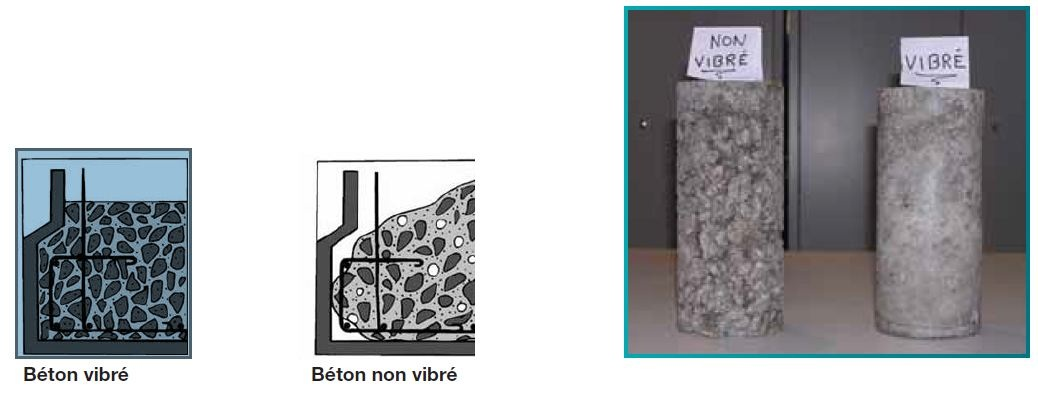 photo-beton-vibration-imer-trconseil