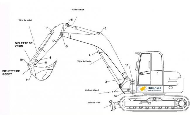 kit pied de fleche axes et bagues pour mini pelle kubota k008